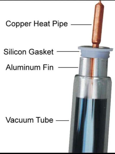 ETC Tubes Inner Section